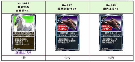 競馬伝説Live!_スタミナ焼肉BBQ 1枚と交換可能なカード