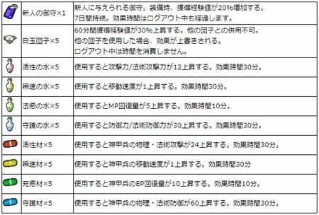 M2-神甲天翔伝-、冒険者応援イベントを開催!