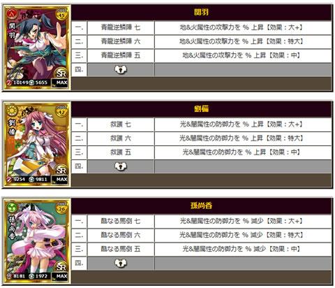 あっぱれ!天下御免 乱_「コラボ恋姫コース」から登場する「SR」カード